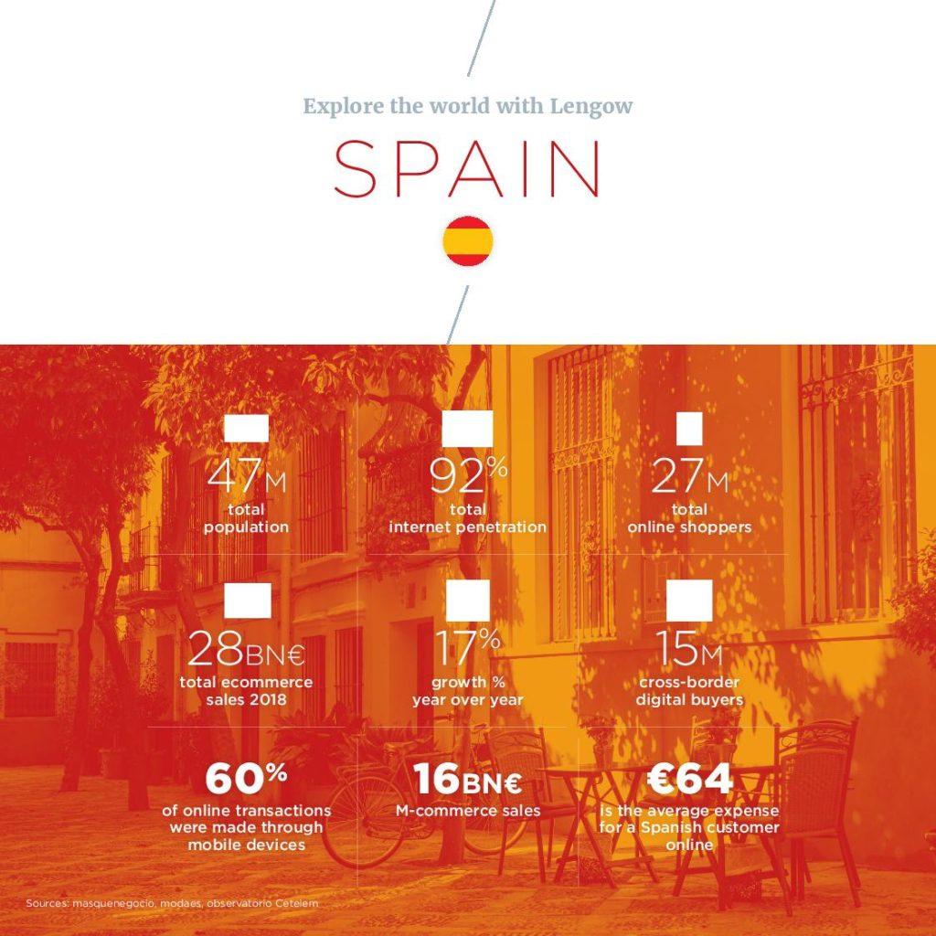 CountryGuide_SPAIN_EN